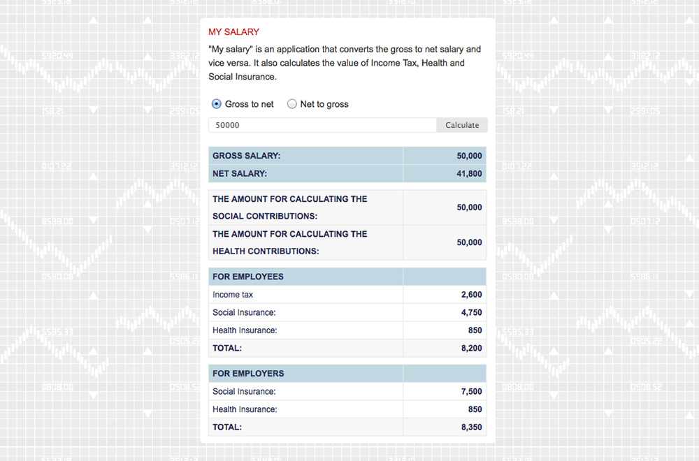 """My Salary"" Web Application"